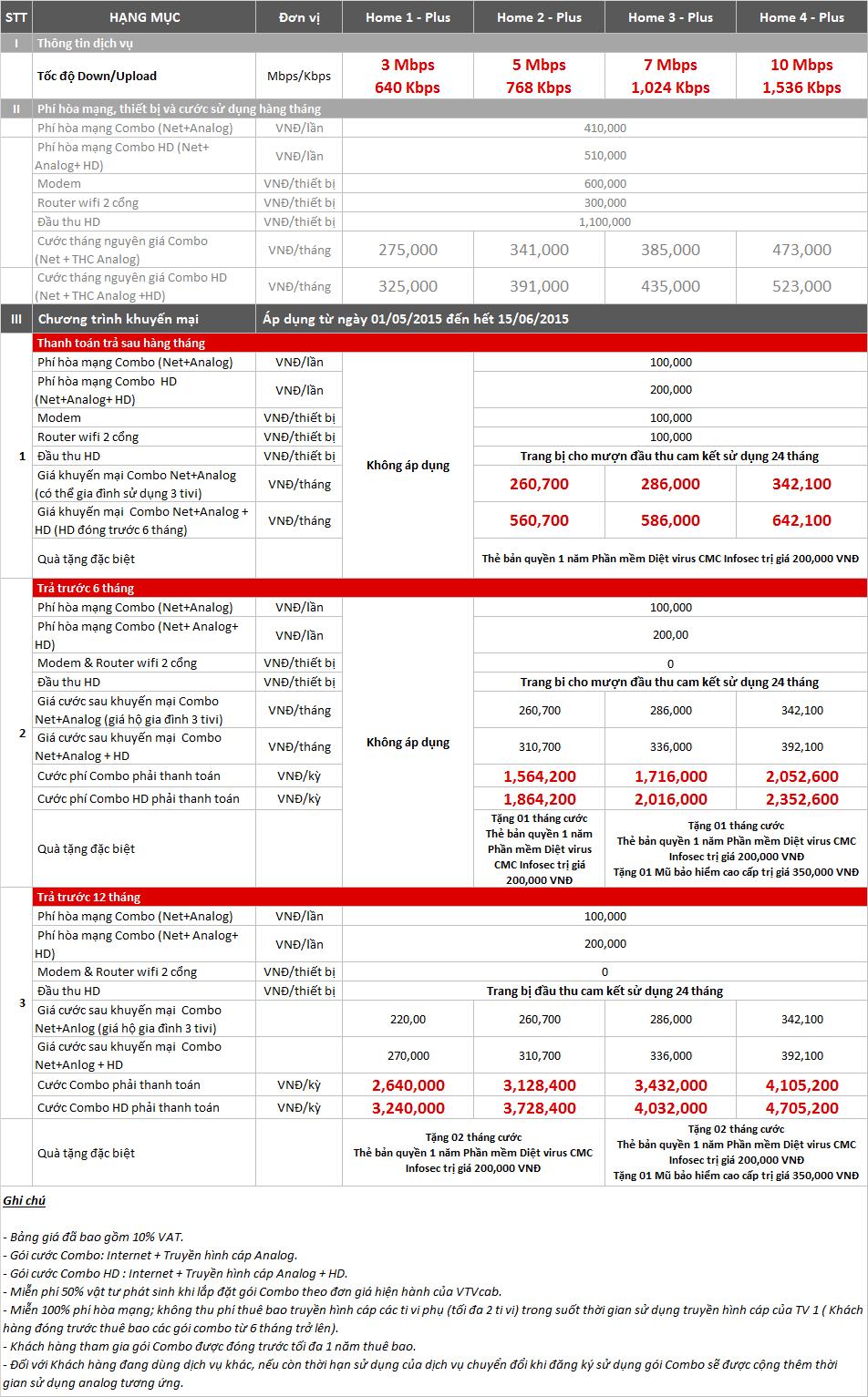 Gói dịch vụ Combo:Truyền hình cáp + Internet của CMC - VTVnet