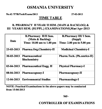 ou bpharmacy ii, iii year time table 2013