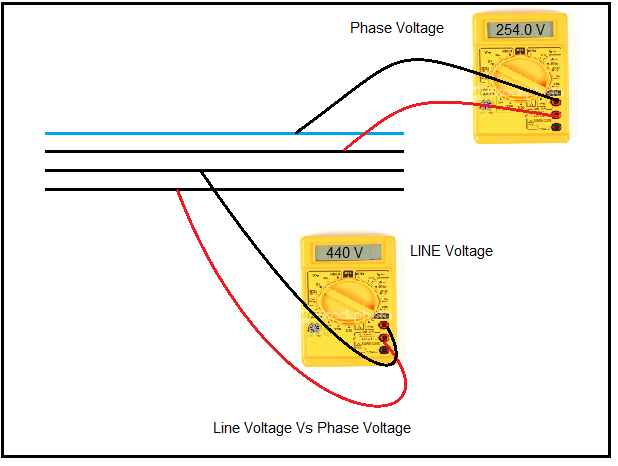 Understand your Household wiring : Part-1 | Tech - Art