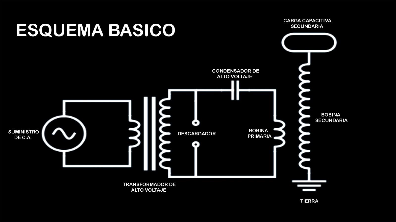Circuito Bobina De Tesla : Tesla lugo bobina de