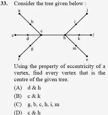 2012 December UGC NET in Computer Science and Applications, Paper II, Question 33