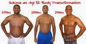 Fat Loss In Men