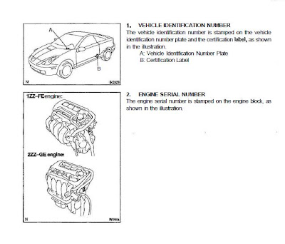 toyota_celica2000_drawing Ignition Wiring Diagram For A Toyota Tundra on