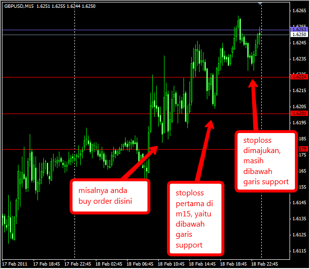 High risk reward forex