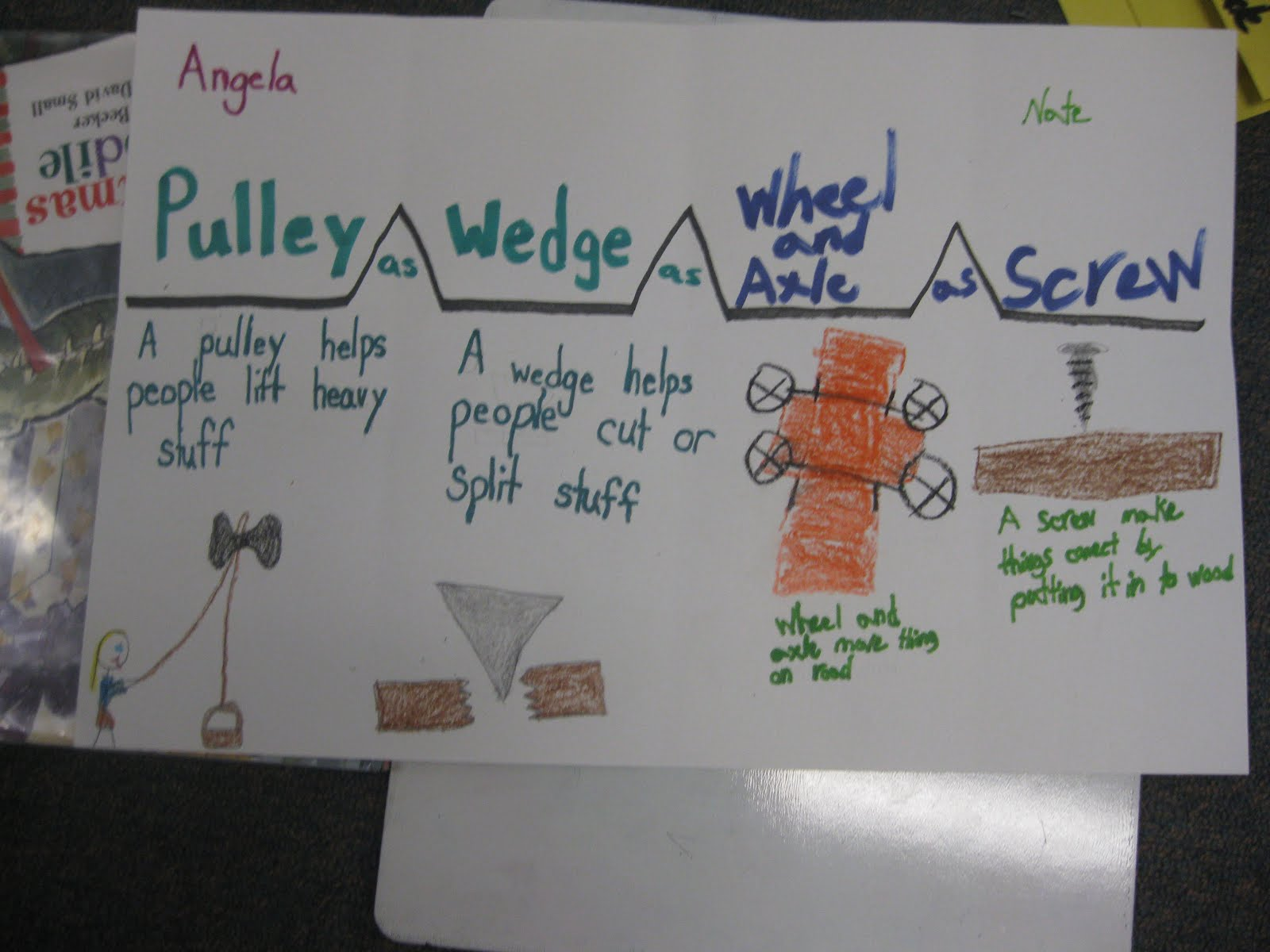 simple machine project ideas for 3rd grade