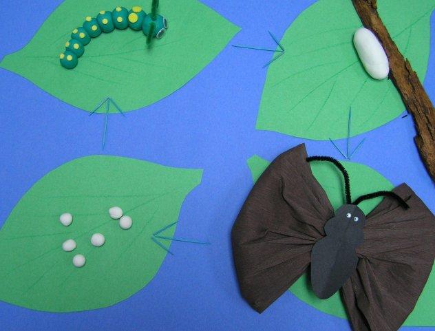 Бабочка для малышей поделка 4