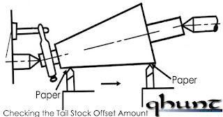 Checking the Tail Stock Offset Amount