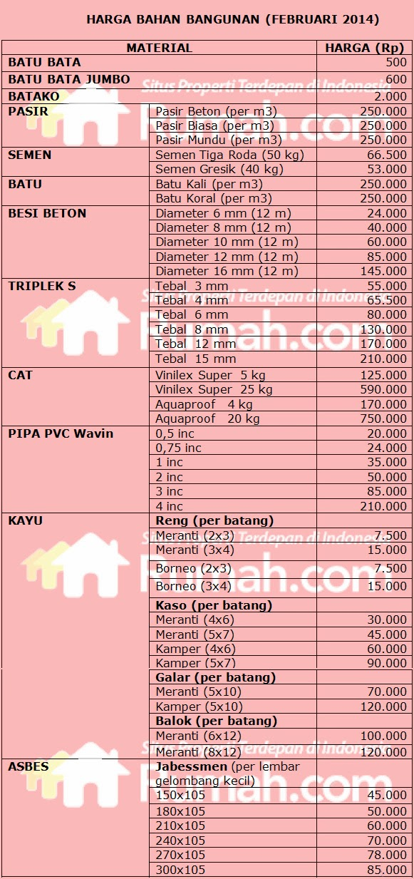 Pin Harga Besi Plat Siku H Beam Pdfqueen Pdf Search Engine Bedroom on