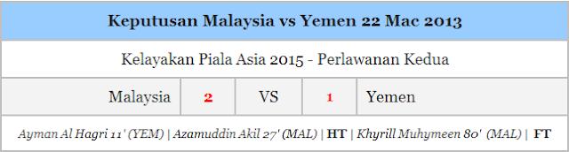 keputusan penuh Malaysia vs Yaman 22 Mac, keputusan penuh malaysia lawan yaman, malaysia vs yaman result penuh, keputusan penuh malaysia yaman, malaysia vs yaman full result, Yemen vs Malaysia AFC Cup 2013, keputusan penuh Malaysia lwn yaman kelayakan piala asia, keputusan kelayakan piala asia 2013