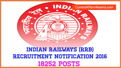 RRB Recruitment Notification 2016