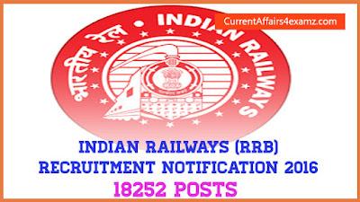 RRB Recruitment Notification 2016