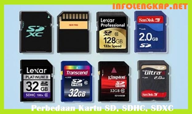 Perbedaan Kartu SD, SDHC, SDXC