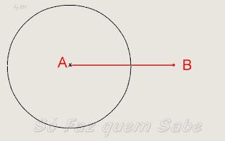 Circunferência com centro no ponto A, para traçar a mediatriz do segmento AB.
