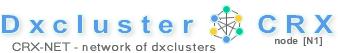 Dxcluster 1