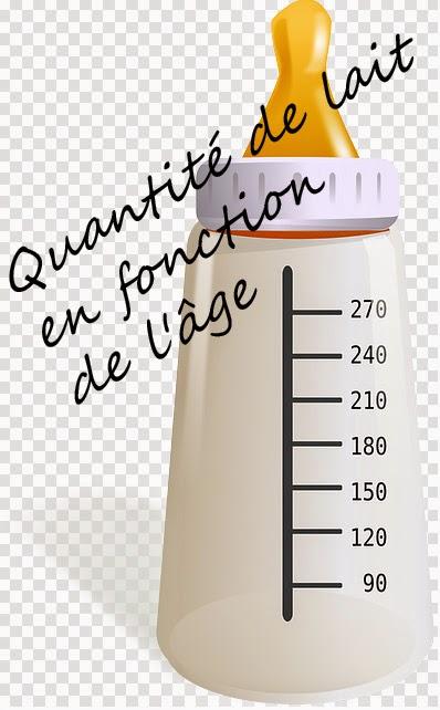 Quantités de lait