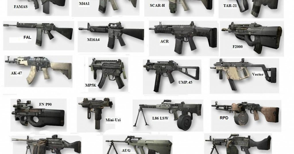 an argument in favor of a total ban on guns in the world A number of gun advocates consider ownership a birthright and an essential part of america's heritage the united states, with less than 5 percent of the world's.