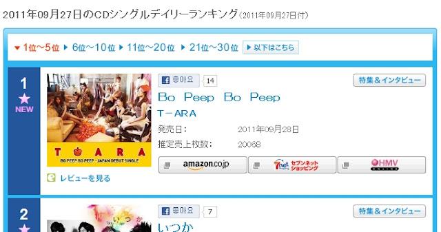 [11.09.28] T-ara encabeza lista Oricon en su primer día T-ara+oricon