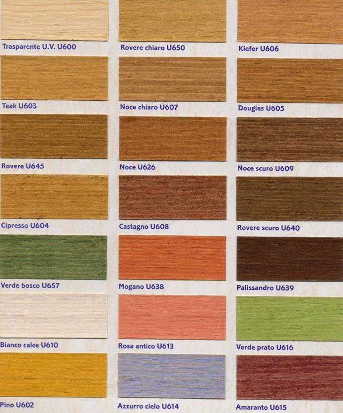 Impregnante per legno benvenuti in mc color - Tipi di legno per mobili ...
