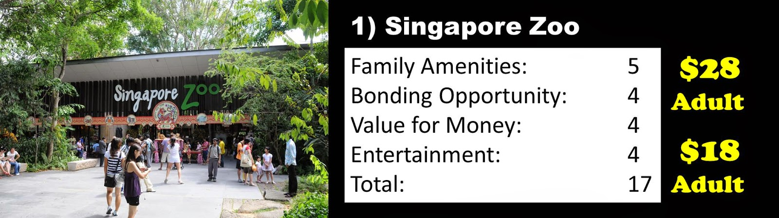 Best Family Attraction Singapore