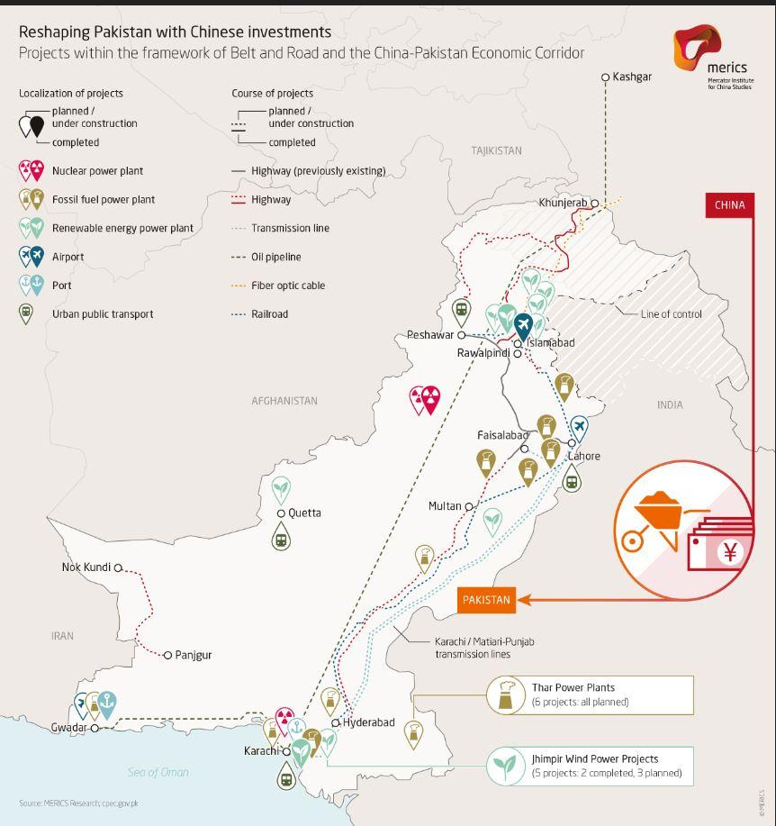 CPEC details