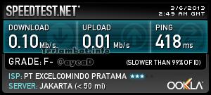 Kecepatan Internet XL