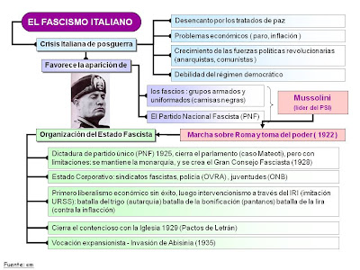http://3.bp.blogspot.com/-USDc7s_6dg4/Tbpxb7n1RDI/AAAAAAAABP0/sVpbEL_2A74/s1600/fascismo_3.jpg