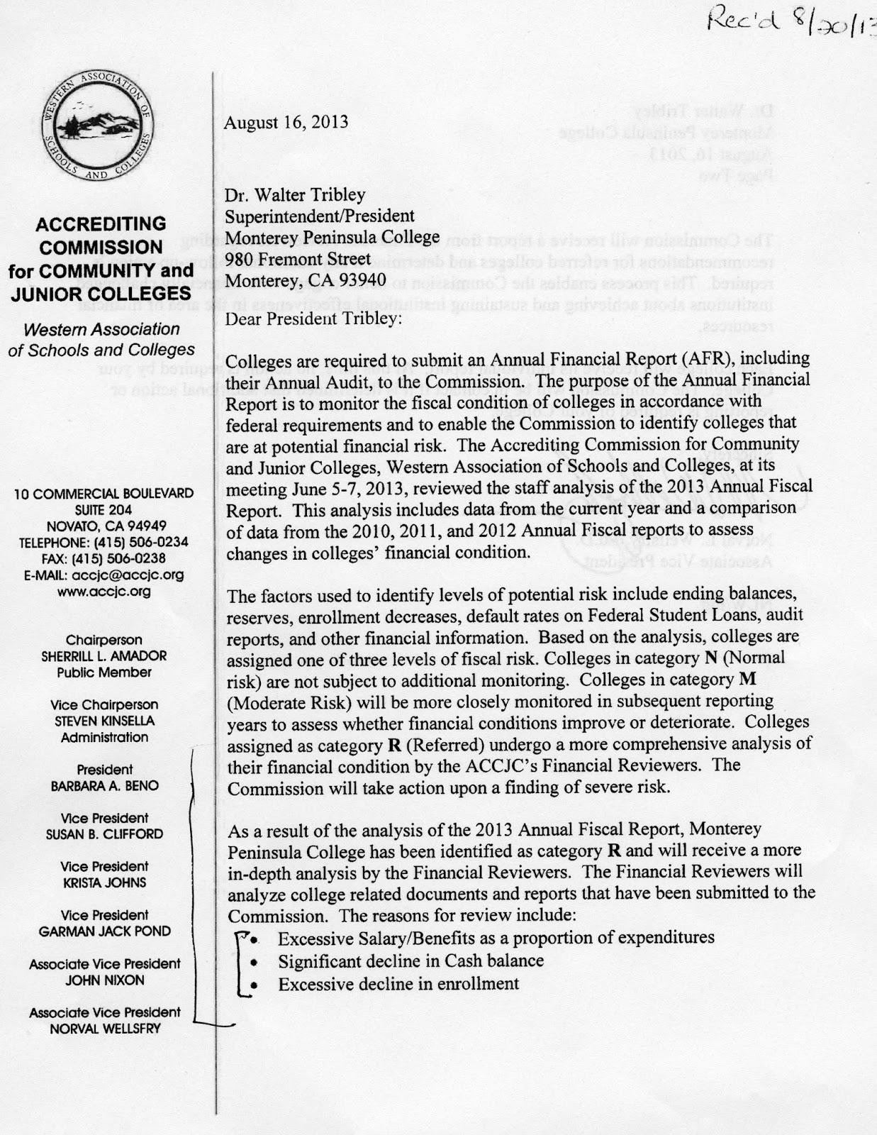 college readmission letter