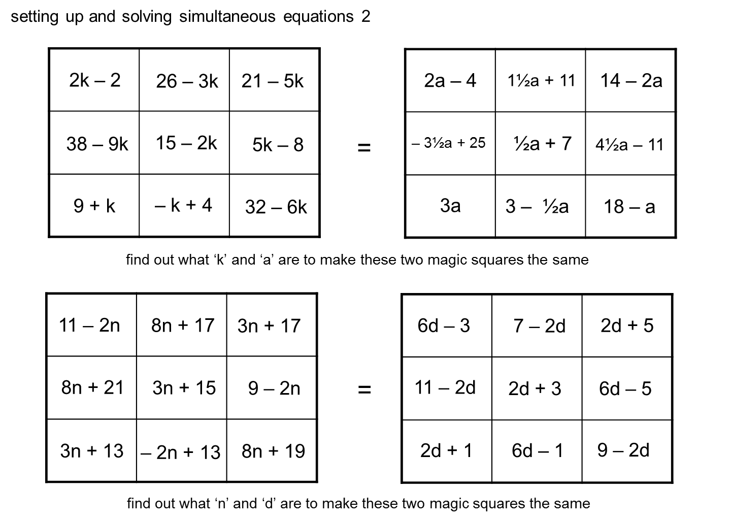 Median Don Steward Magic Squares