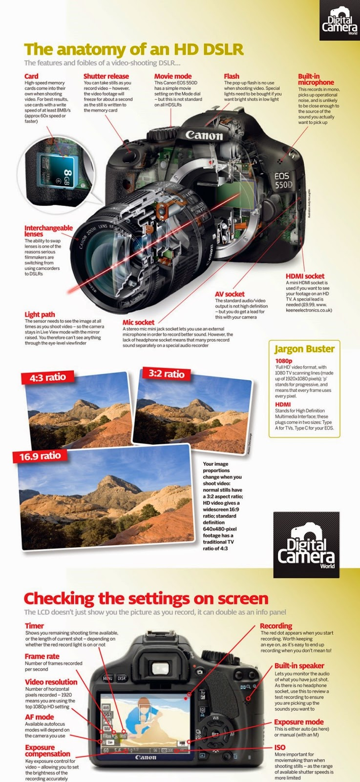 44 essential digital camera tips and tricks | Mulai dari sini...