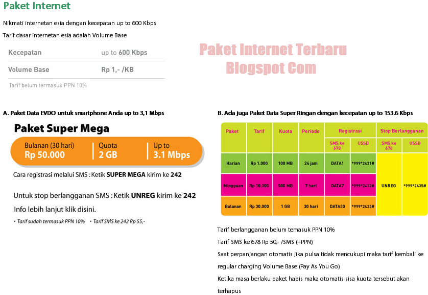 Image Result For Paket Internet Esiaa