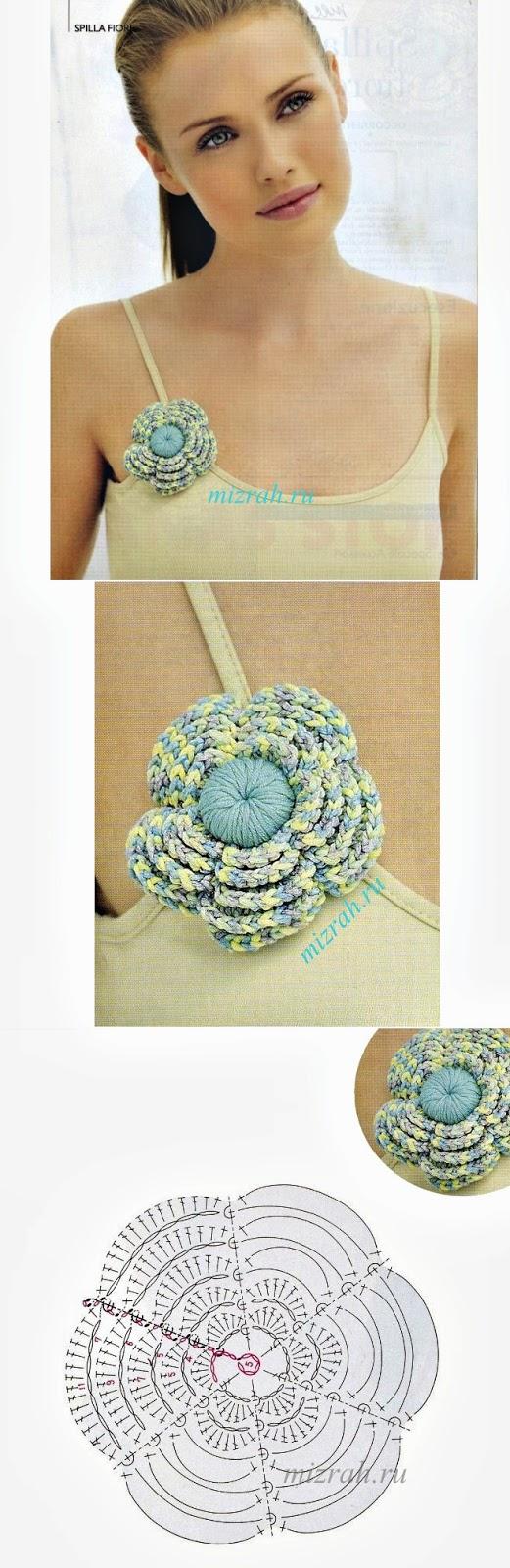 Patrones de flor tejida al crochet