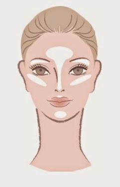 Iluminar el rostro