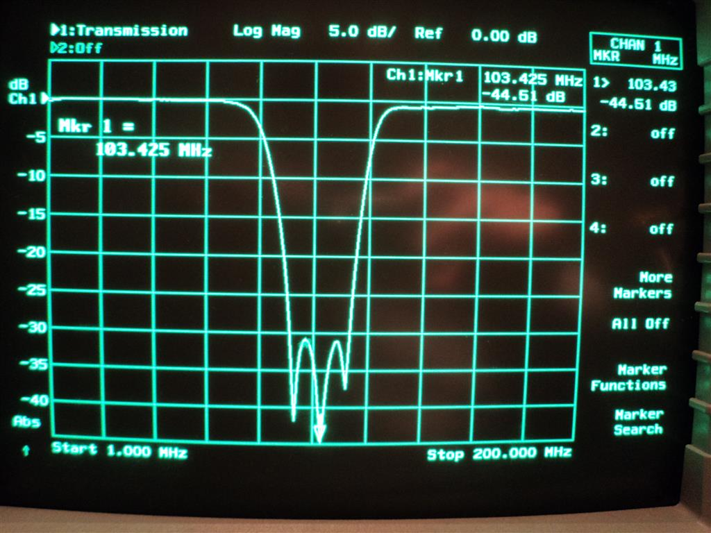 Lna For All Diy Fm Trap Or 88 108 Mhz Band Stop Filter Bandpass Reject A Circuit Is The 10db Range From 85mhz To 119mhz Attenuation On Required 88mhz 108mhz 30db Better With Maximum Of