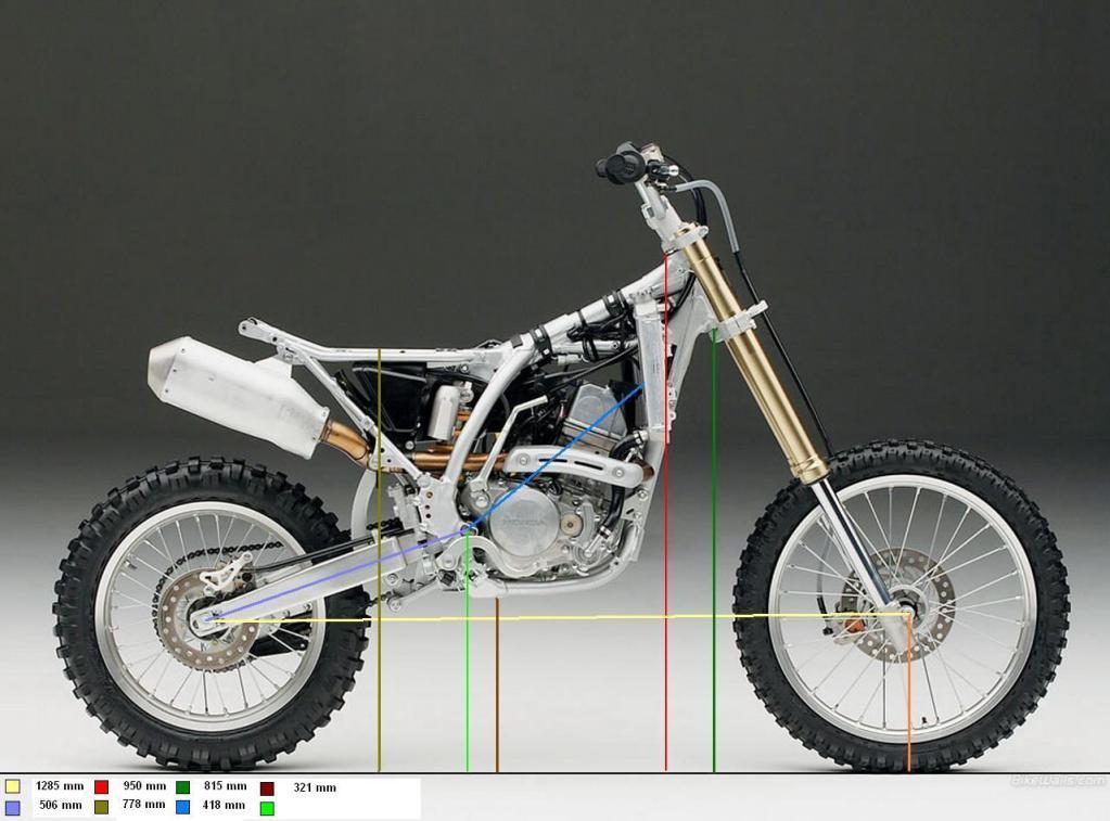 Cara Membuat Sasis[frame] Modifikasi Trail dan Gestrek