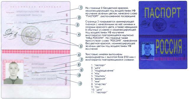 Как проверить паспорт фото