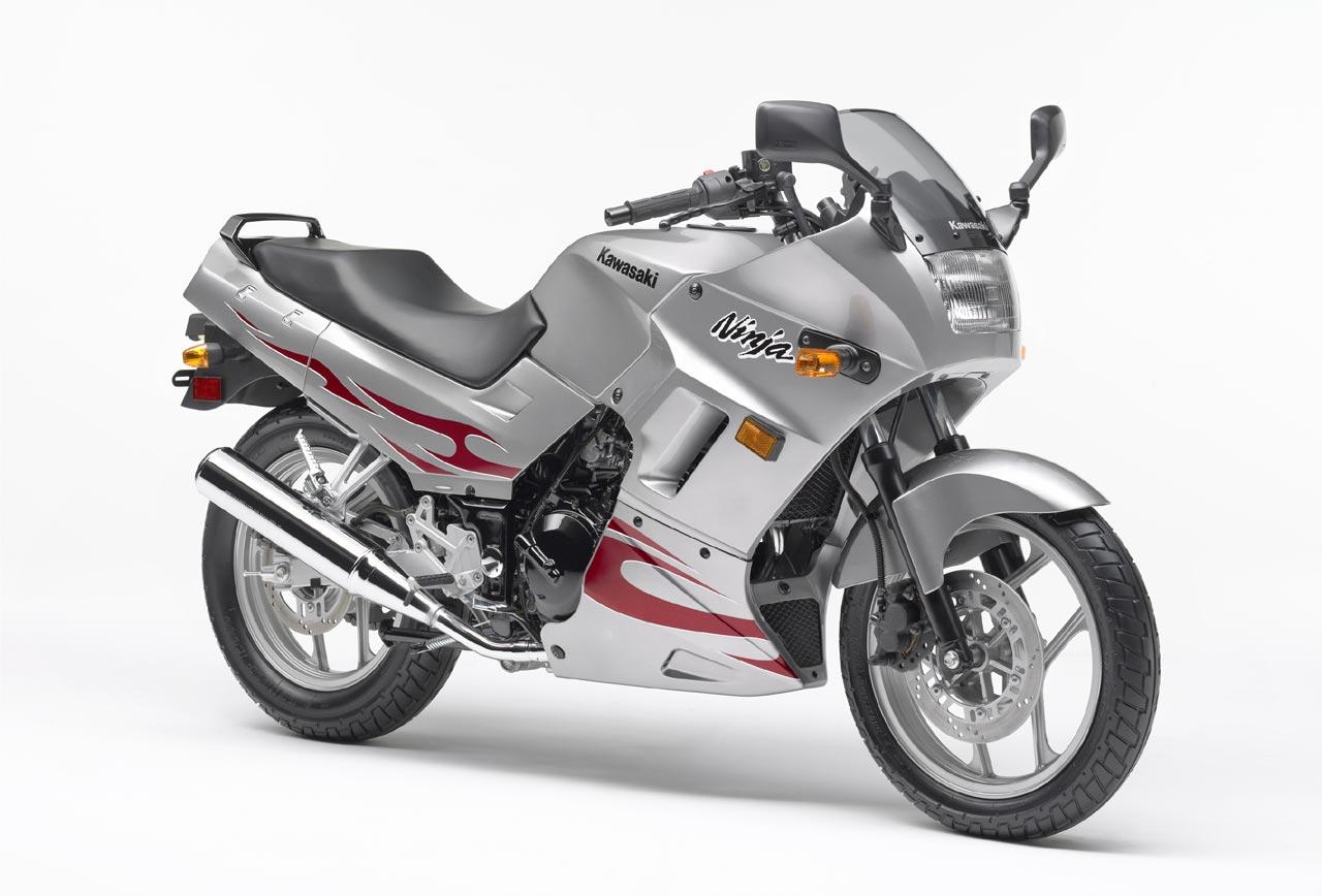 Below 300cc  Kawasaki Ex250