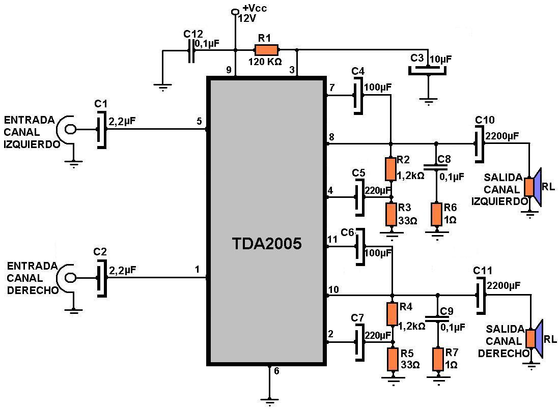 Circuito Amplificador : Amplificadores de audio amplificador w estéreo con el