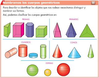 http://www.primerodecarlos.com/TERCERO_PRIMARIA/mayo/Unidad11/mates/actividades/cuerpos_geometricos/visor.swf