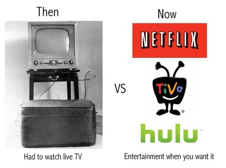 Television before and now