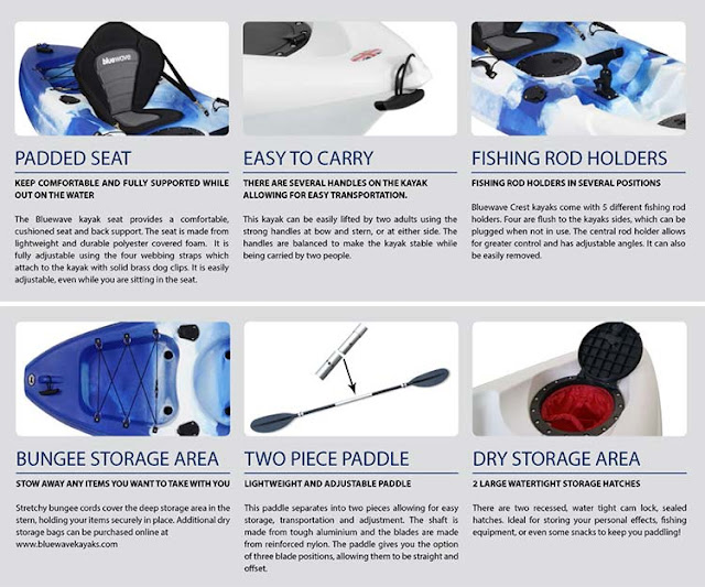 Blue Wave Crest Kayak Features