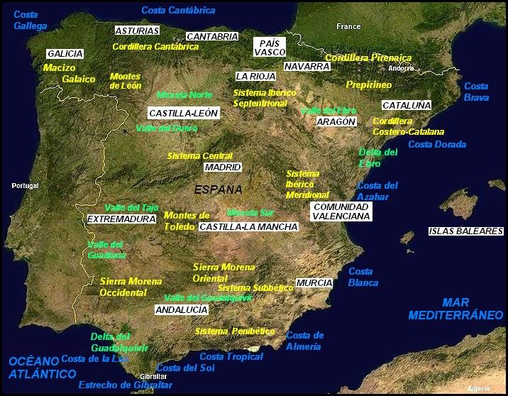 habitantes de la peninsula iberica: