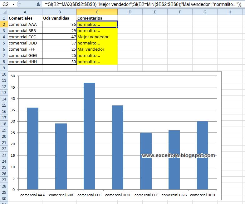 Etiquetas De Datos Personalizadas En Un Gr 225 Fico Excel