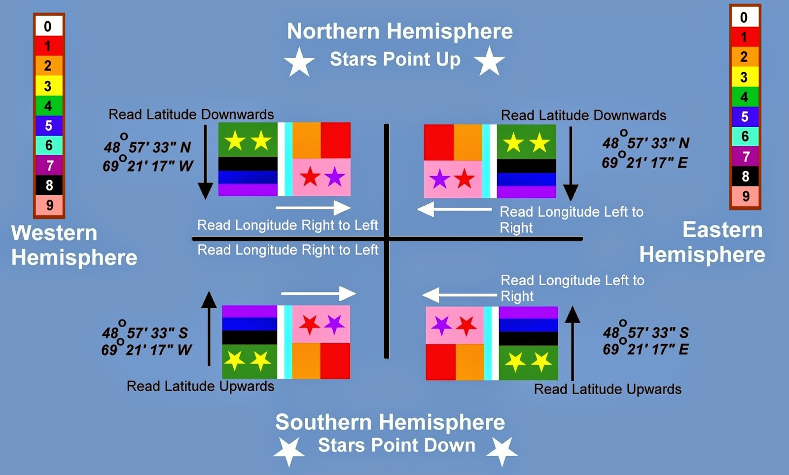 The Voice Of Vexillology Flags Heraldry Latitude And Longitude - Latitude and longitude of france
