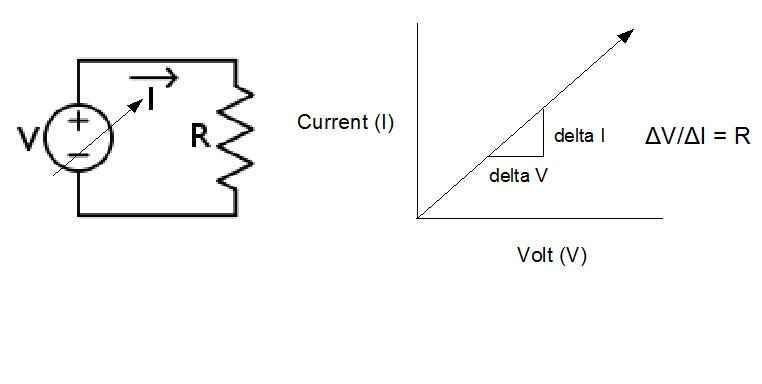 resistance  capacitance  and inductance  r
