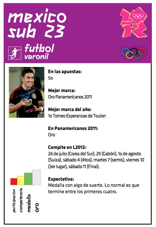Image Result For Thiago De Los Reyes