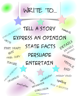 photo of Writing posters, free pdf, writing, Ruth S. teacherspayteachers,com