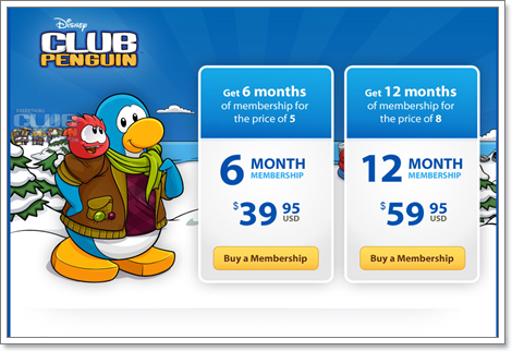 Club penguin coupon codes membership 2018