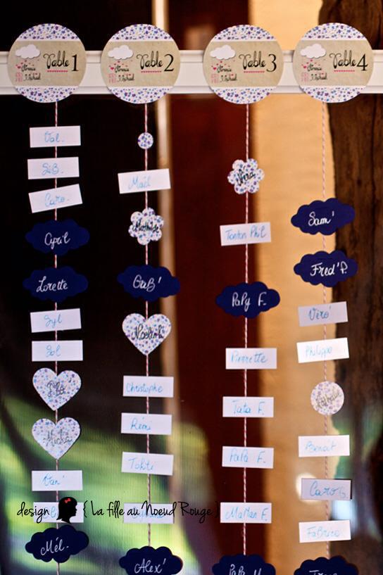 mariage liberty et décoration pour le jour j couleurs rose et bleu ...