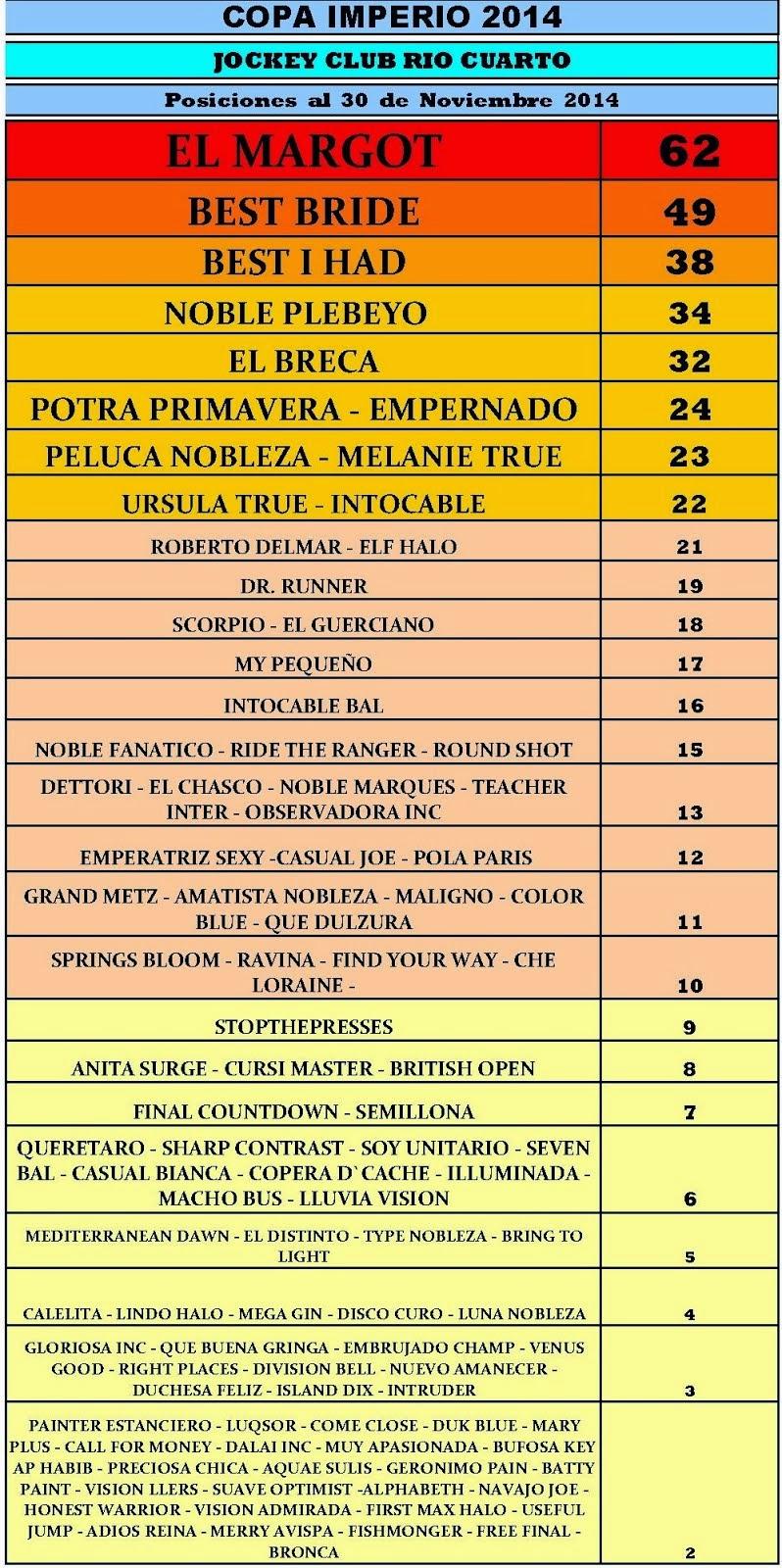Copa Imperio 2014 - 30 NOV