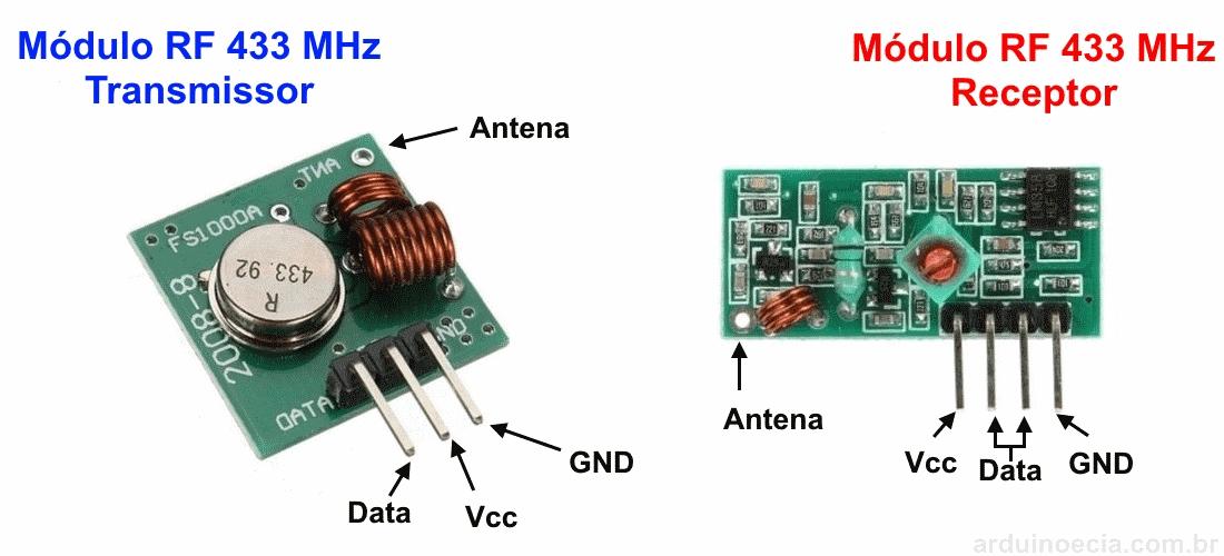 Módulo RF 433 MHz Pinagem